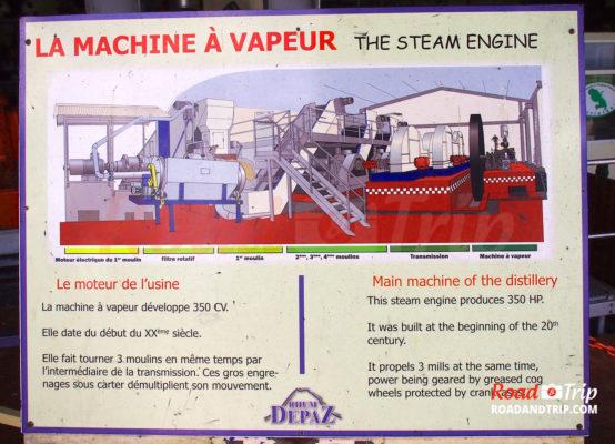 Explication de la distillation